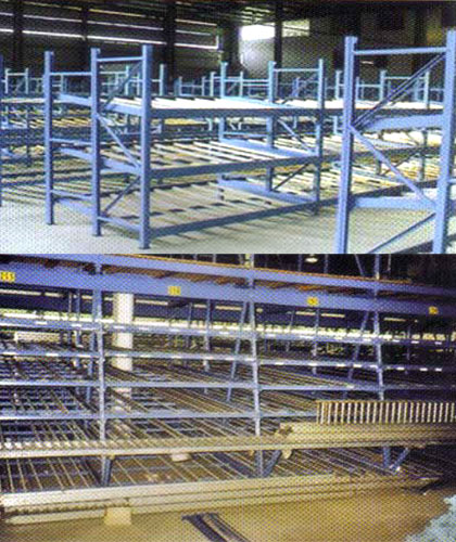 storage rack 1 ... & Storage Rack Philippines: Auto-Slide Racking